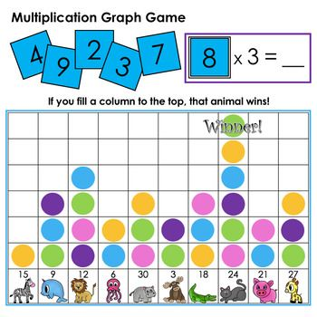 Multiplication Graph Game Every Student Is A Winner By Try Angle Math Math Centers Angles Math Teaching Elementary
