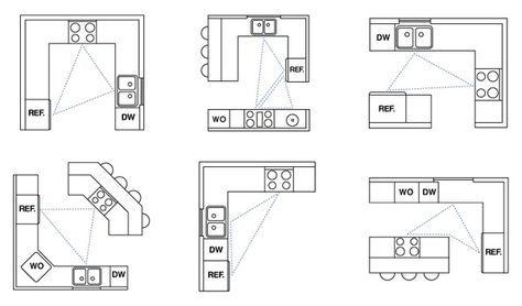 Kitchen Designs For The Budding Chef Kitchen Designs Layout Kitchen Floor Plans Chefs Kitchen Design