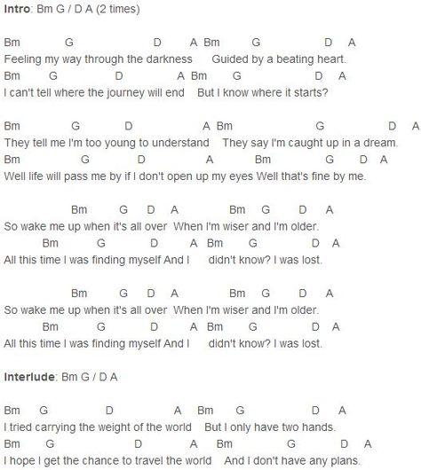 Wake Me Up Chords Aloe Blacc Avicii With Images Nuotit
