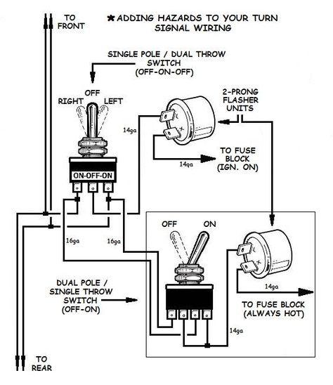 Hazards Wiring Electricity Auto Repair Automotive Repair