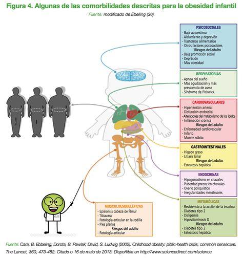 diabetes enfermedad articular