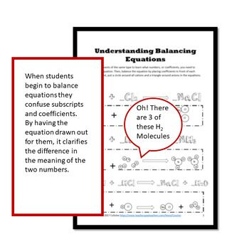 Free Version Understanding Why We Balance Equations Chemical Equation Equations Chemistry Worksheets