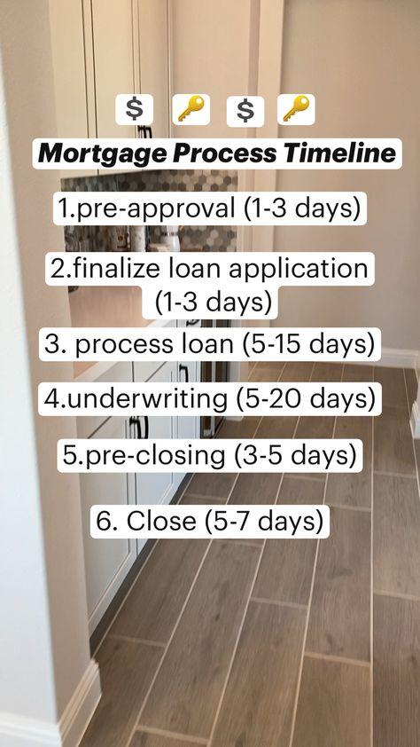 Mortgage Process Timeline #mortgage #lifehacks #moneytips #howtobuyahome #homechecklist