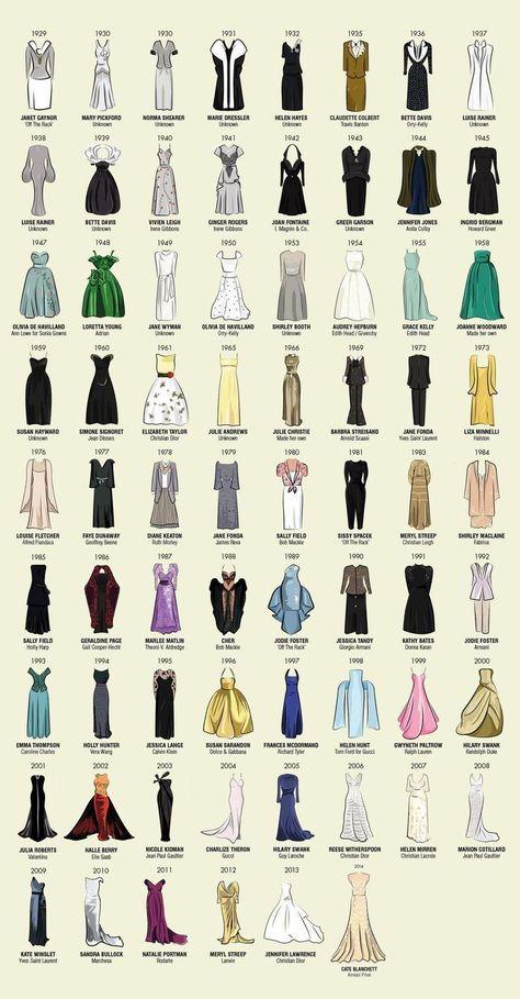 Dessin de mode, achat de vêtements, idées de croquis, dessin de vêtements, couture rock, couture - #achat #croquis #dessin #idees #vetements -     Source by laylaynamikaze #achat #croquis #Dessin #dresses fashion drawing #idées #mode #vêtements
