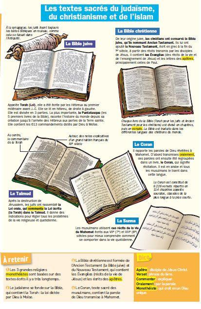 Epingle Par Abel Gaytan Sur Books Culture Generale Classe D Histoire Bible Chretienne