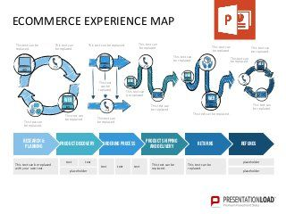 8 best journey depiction images on pinterest | customer experience, Powerpoint templates
