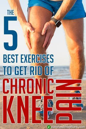 If you don't want to go through the agony of surgery or even the inconvenience of attending physical therapy sessions for your knee pain, there are some simple exercises you can do at home to help alleviate the pain and get back to the life you love.