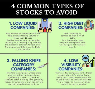 Free Currency Tips Stock And Nifty Options Tips Commodity Tips Intraday Tips Rupeedesk Shares Finance Investing Money Management Advice Stock Market Basics