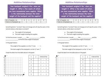 Additive Linear Relationships | school | Pinterest