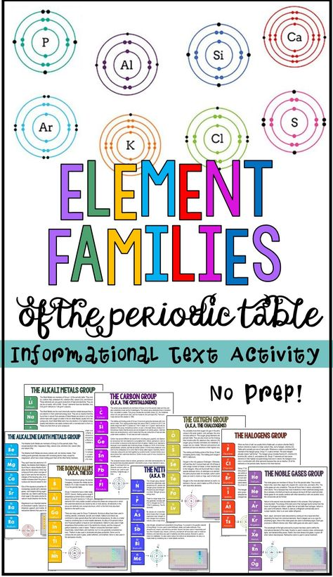 Periodic Table Noble Gases Properties Pictures Periodic Table