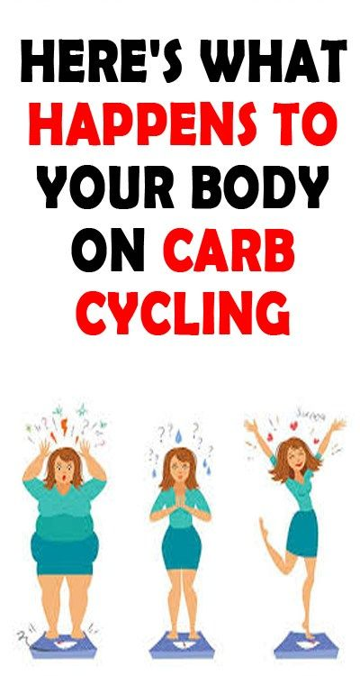 Keto Carb Cycling, What Is Carb Cycling, Carb Cycling Meal Plan, Is Keto Safe, Workout Routine For Men, Workout Men, Food Workout, Workout Plans, Cycling Workout