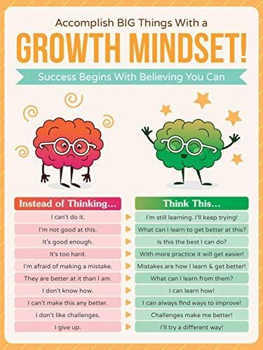 Growth Mindset Classroom Poster - 12 x 16 Educational Poster For Classroom Decoration, Bulletin Boards - Inspire & Motivate Young Students EDUCATIONAL CLASSROOM POSTER: Motivate your kids to adopt a growth mindset to achieve more success at home and school. Hangs well on any bulletin board, chalkboard, classroom wall or school hallway. BRIGHT VIBRANT COLORS: Poster compliments learning decor at elementary or middle schools, libraries, learning centers, after school programs, daycares, &
