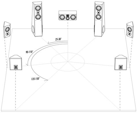 Stereo Audio Speaker Placement