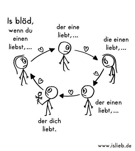 Is blöd! | #liebe #... #lustiger  #blöd #Liebe #lustigerfilm