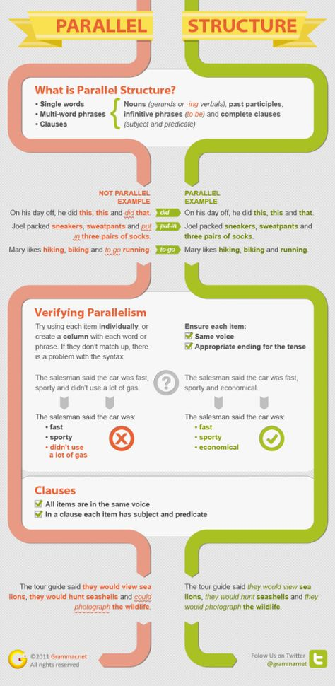 What is parallel structure?  Infographic. #writing