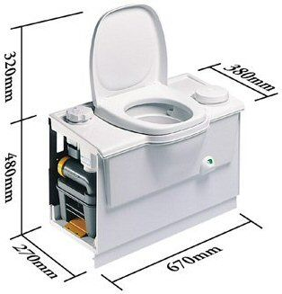 Thetford C200CS Cassette Toilet for caravans and motorhomes UK ...