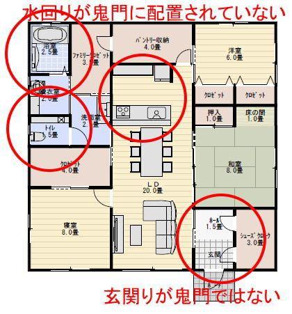 35坪3ldkの平屋の間取りの家相診断 家相診断 今回の家相診断は35坪
