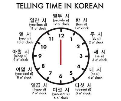 site- ul de dating cu coreeana)