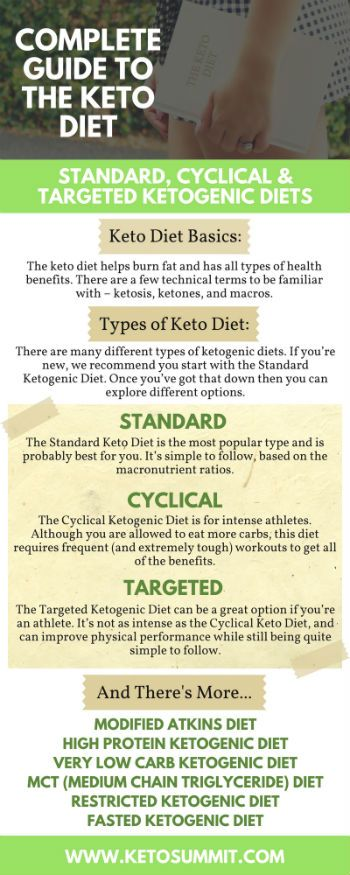 best carbs for targeted keto diet