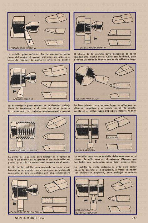 Cutting tools | metal lathe and other things | Pinterest | Cuttings ...