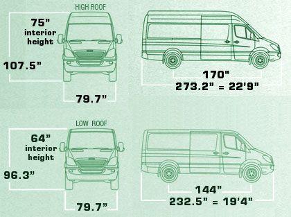 mercedes sprinter van interior dimensions. Black Bedroom Furniture Sets. Home Design Ideas