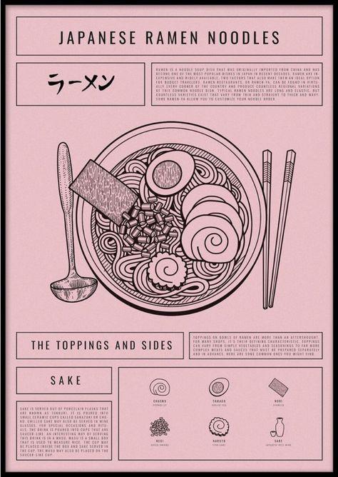 Ramen Noodle Poster