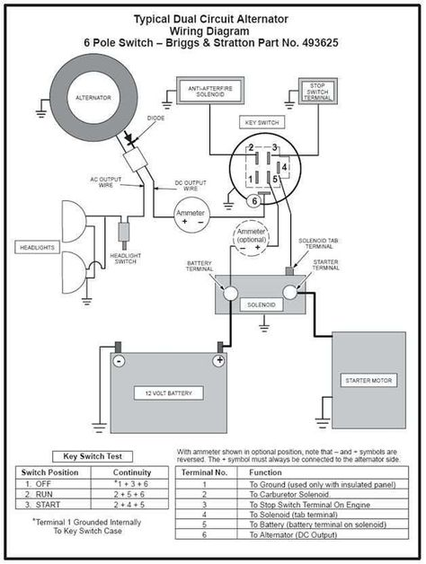 Lawn Tractor Ignition Systems And How They Work Ignition System Tractors Electrical Troubleshooting