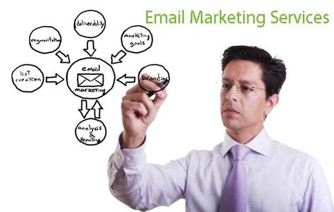 Why To Consider Email Marketing Service For Business Promotion