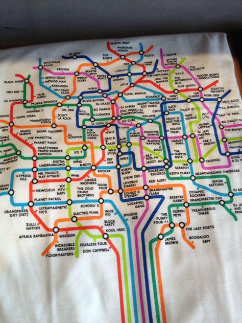 Tube tree t shirt