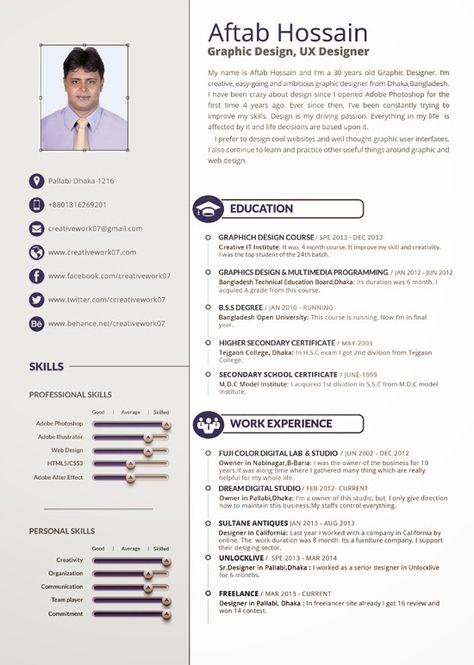 Platilla Curriculum Vitae Gratis 15 Free Resume Template 15