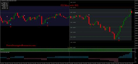 Fx Max With Xo Strategy Forex Trading Signals Forex Trading