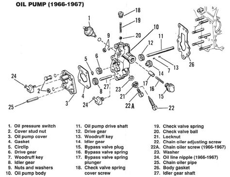 Ignition Wiring Diagram For 1999 Mercury Cougar 1997