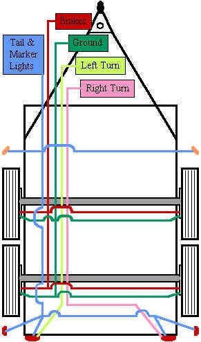 trailer wiring diagram for trailer wiring projects trailerwiring rh pinterest com 4 Prong Trailer Wiring Diagram 6 Wire Trailer Wiring Diagram