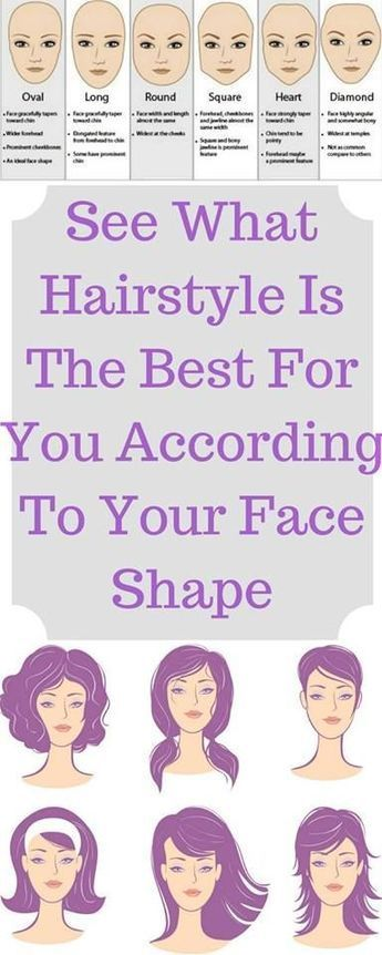 Pin By Andrea V On Hair Style Face Shapes Oval Face Shapes Face