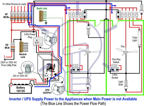 Miraculous How To Connect Automatic Ups Inverter To The Home Supply System Wiring Digital Resources Cettecompassionincorg