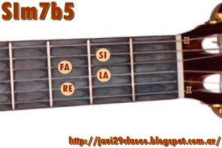 Acorde Sim7b5 Bm7b5 Rem Si Dm B Acordes De Guitarra Guitarras Piano