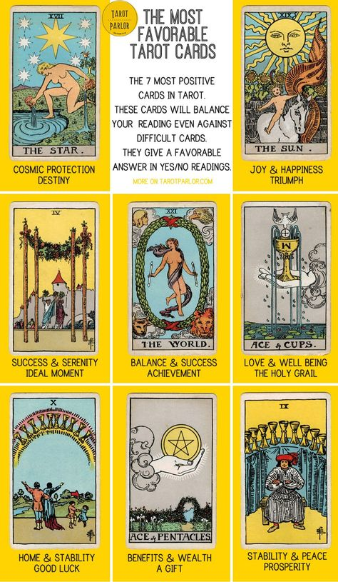 Most Positive Tarot Cards