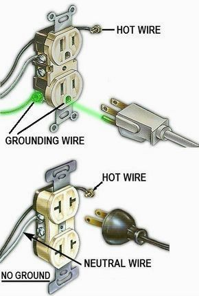 System Ground Wire Compared To No Ground Wire With Images Home