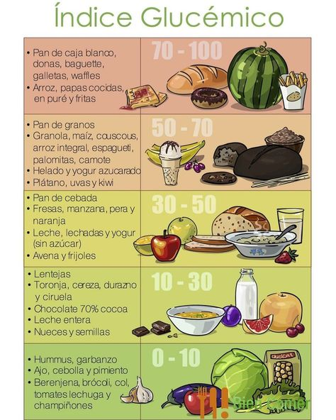 plan de dieta de frijoles y diabetes