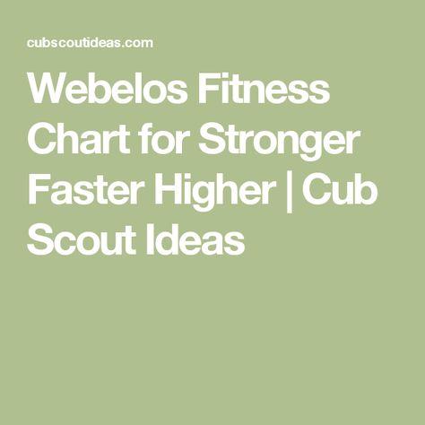 List Of Pinterest Stronger Faster Higher Chart Ideas Stronger