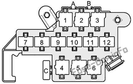 Audi A2 (8Z; 1999, 2000, 2001, 2002, 2003, 2004, 2005) Fuse box diagram | Fuse  box, Audi, Electronic control unitPinterest
