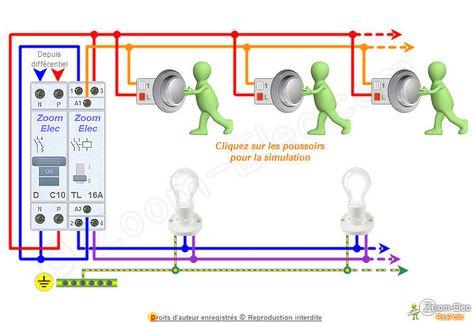 47 Idées De Moujane Aziz Schéma électrique Câblage électrique Electricité Schema
