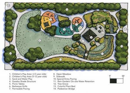 67 Trendy Garden House Design Layout Garden Design Layout Parking Design Layout Design