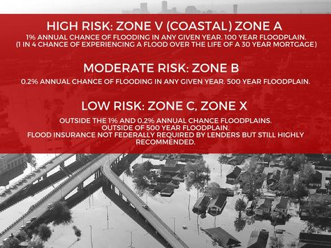 What You Need To Know About Flood Insurance Risk Areas And