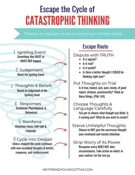 How to Recognize & Stop the Cycle of Catastrophic Thinking - Part 2 - Hey, friend You've Got This!
