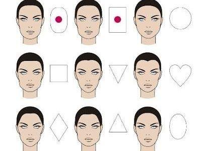 نادي العرب On Twitter Face Shapes Diamond Face Shape Face Shape Hairstyles