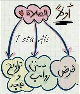 Pin By Daha Mohamed On Arabic Ramadan Cute Disney Wallpaper Islam Beliefs