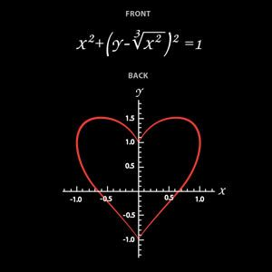 Algebra Solving Quadratic Equations by Factoring Valentines