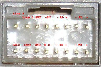 Hyundai Car Radio Stereo Audio Wiring Diagram Autoradio Connector Wire Installation Schematic Schema Esquema De Conexiones Stec Hyundai Cars Hyundai Car Stereo