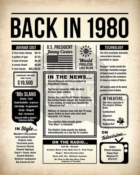 Back In 1980 PRINTABLE Newspaper Poster 1980 DIGITAL | Etsy